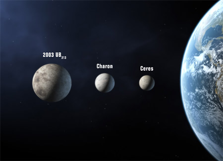 introducing the three new planets: Ceres, Charon, and UB313