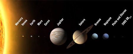 Planet roll call! Image of our new solar system with 12 planets