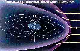 Jupiter's Magnetic Field, click to read more